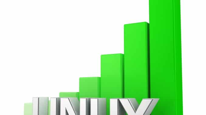 Popularity of Linux OS